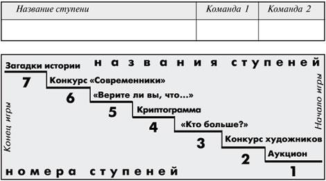 таблица современников по истории