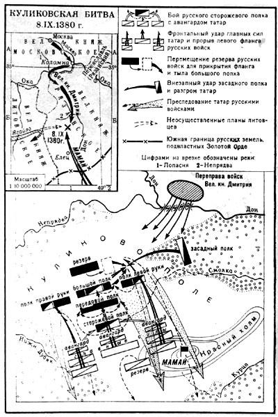 Карта-схема Куликовской битвы