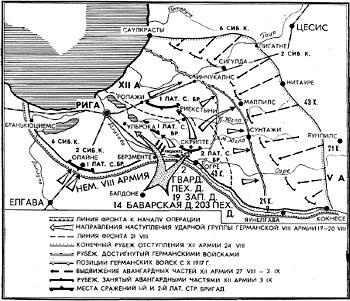 Карта Рижской операции. 19—26 августа 1917г.