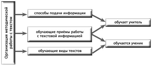 приемы и методы получения информации
